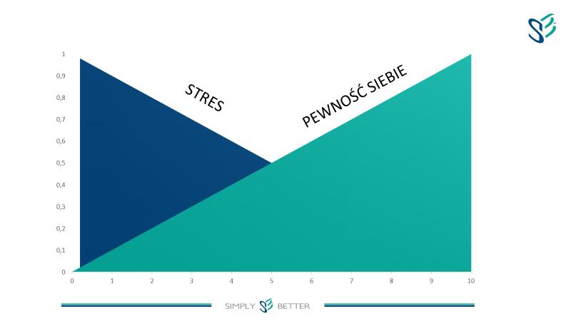 Zasada 3R (Reduce, Record, Repeat) w prezentacjach - Sławek Błotny